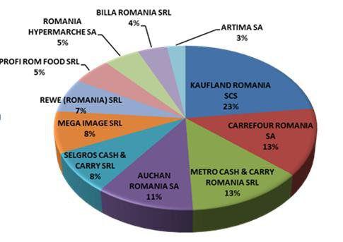 retailanaliza-465×215