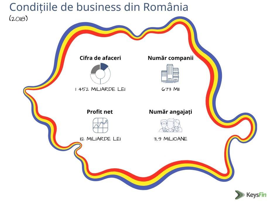 conditii-business-romania-2018-002