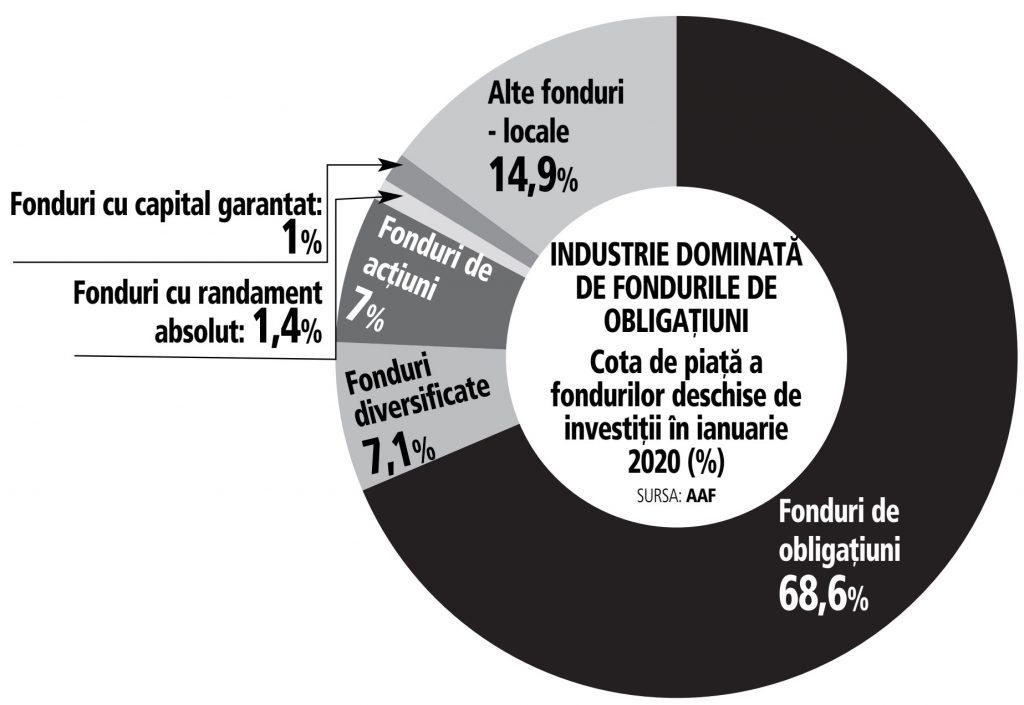 4-industrie